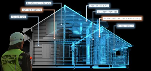 Intelligente Rettung im Smart Home (IRiS)